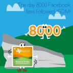 Celebrating 8000 Facebook Fans